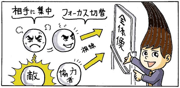 004_対立する討議を冷静に収める方法_3.jpg