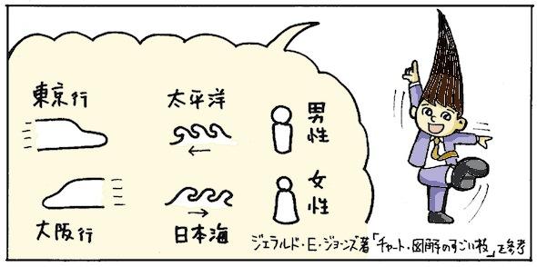 010_道に迷わない地図を描くポイント_3.jpg